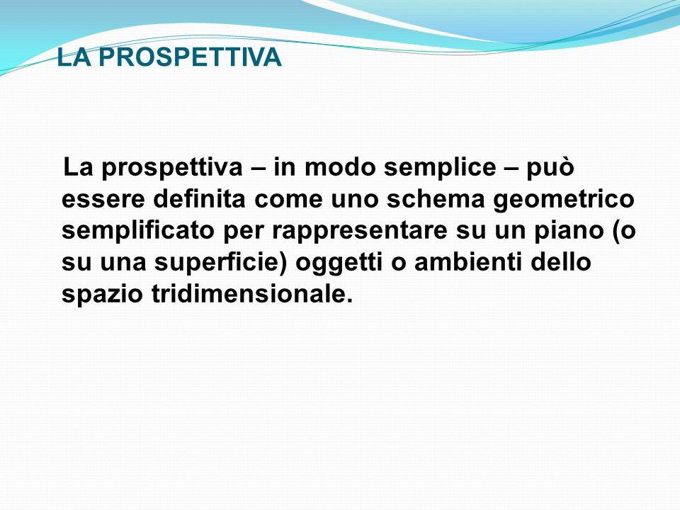 LA PROSPETTIVA La prospettiva – in modo semplice – può essere definita come uno schema geometrico semplificato per rappresentare su un piano (o su una