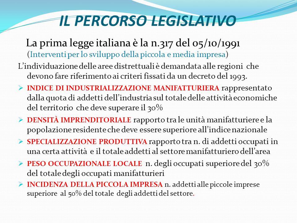 IL PERCORSO LEGISLATIVO La prima legge italiana è la n.317 del 05/10/1991 (Interventi per lo sviluppo della piccola e media impresa) Lindividuazione delle aree distrettuali è demandata alle regioni che devono fare riferimento ai criteri fissati da un decreto del 1993.