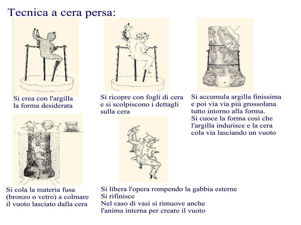 Chioccia e pulcini oro, bronzo e rame arte Longobarda, dal Tesoro del duomo di Monza