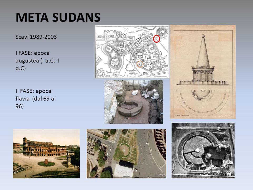 META SUDANS Scavi 1989-2003 I FASE: epoca augustea (I a.C. -I d.C) II FASE: epoca flavia (dal 69 al 96)
