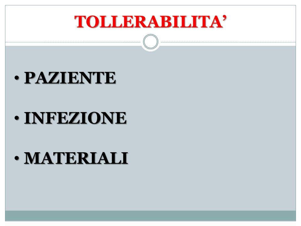 TOLLERABILITA PAZIENTE PAZIENTE INFEZIONE INFEZIONE MATERIALI MATERIALI