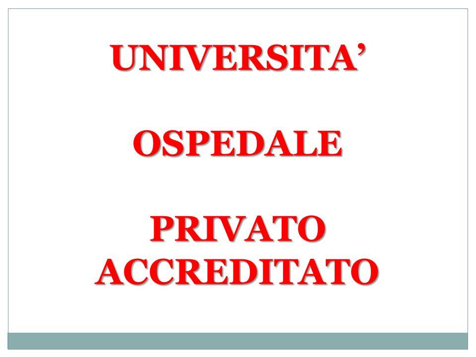 UNIVERSITA OSPEDALE PRIVATO ACCREDITATO