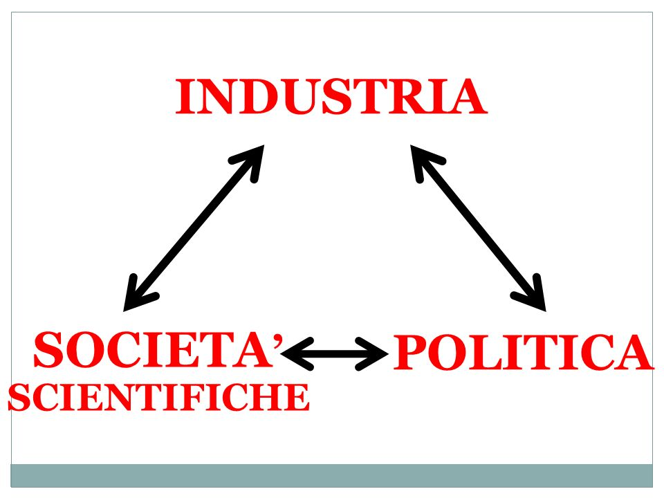 INDUSTRIA SOCIETA SCIENTIFICHE POLITICA