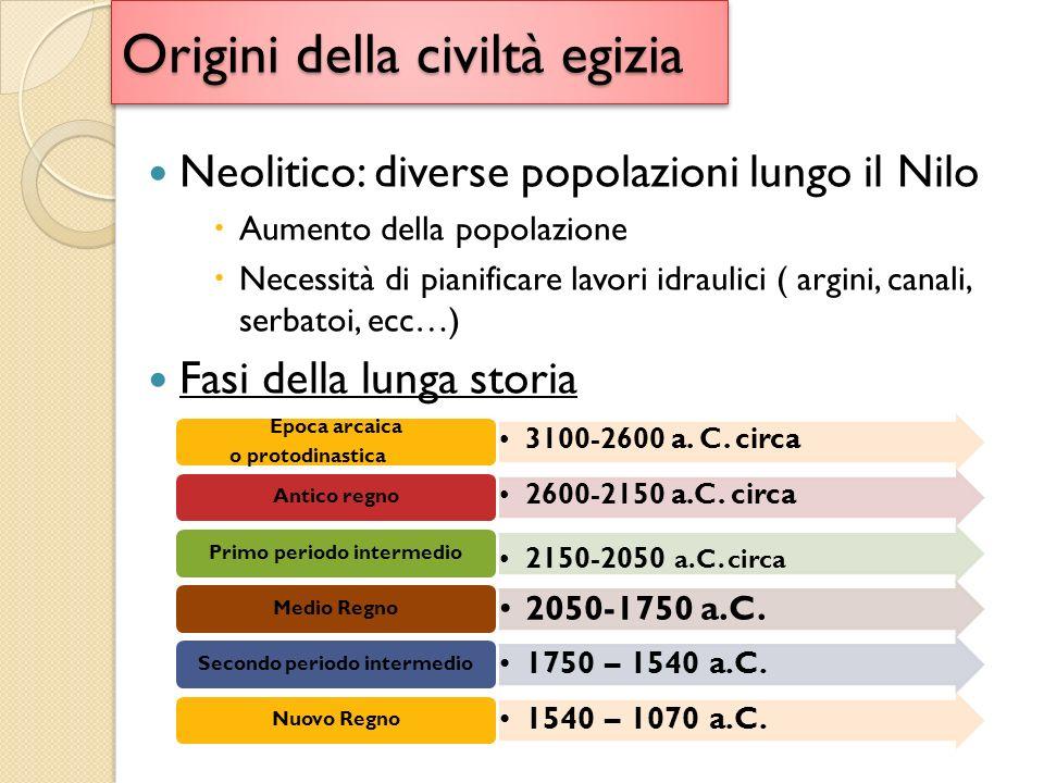 Origini della civiltà egizia Neolitico: diverse popolazioni lungo il Nilo Aumento della popolazione Necessità di pianificare lavori idraulici ( argini