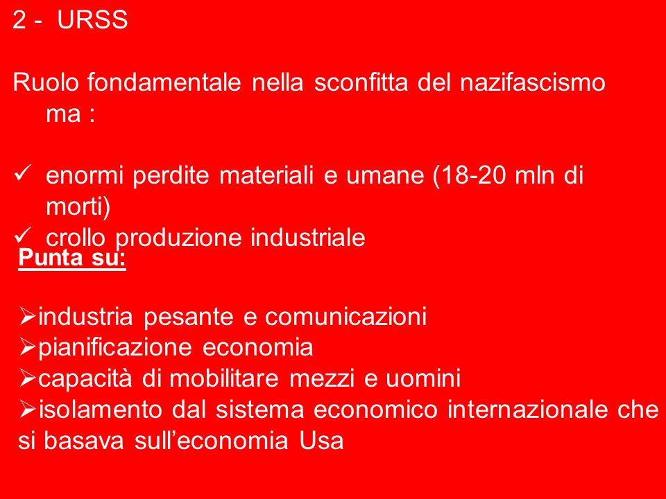 2 - URSS Ruolo fondamentale nella sconfitta del nazifascismo ma : enormi perdite materiali e umane (18-20 mln di morti) crollo produzione industriale