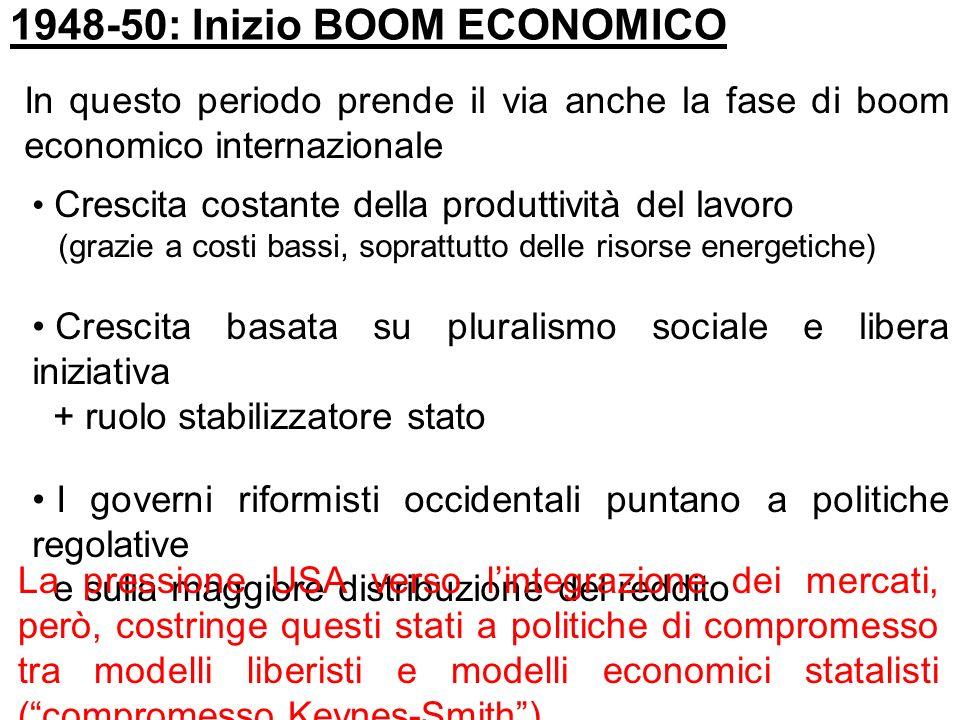 1948-50: Inizio BOOM ECONOMICO In questo periodo prende il via anche la fase di boom economico internazionale Crescita costante della produttività del