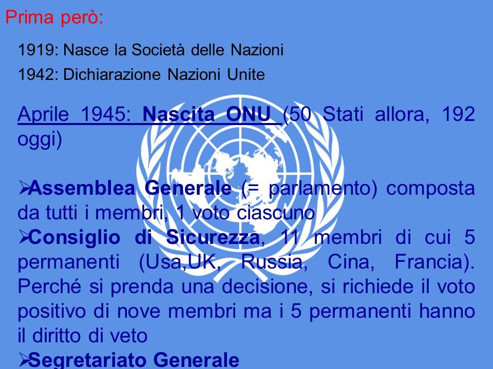 1919: Nasce la Società delle Nazioni Prima però: 1942: Dichiarazione Nazioni Unite Aprile 1945: Nascita ONU (50 Stati allora, 192 oggi) Assemblea Generale (= parlamento) composta da tutti i membri, 1 voto ciascuno Consiglio di Sicurezza, 11 membri di cui 5 permanenti (Usa,UK, Russia, Cina, Francia).