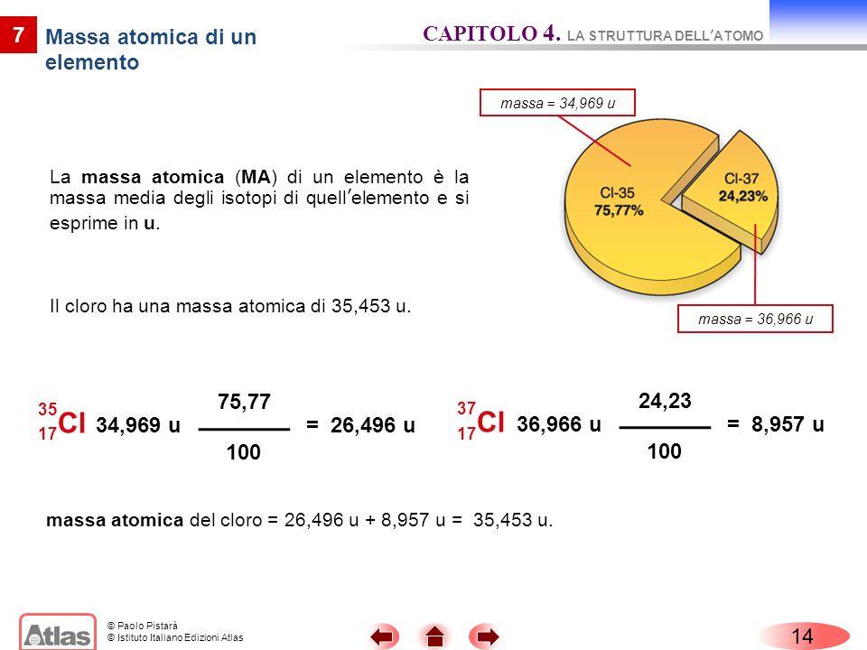 © Paolo Pistarà © Istituto Italiano Edizioni Atlas La massa atomica (MA) di un elemento è la massa media degli isotopi di quellelemento e si esprime i