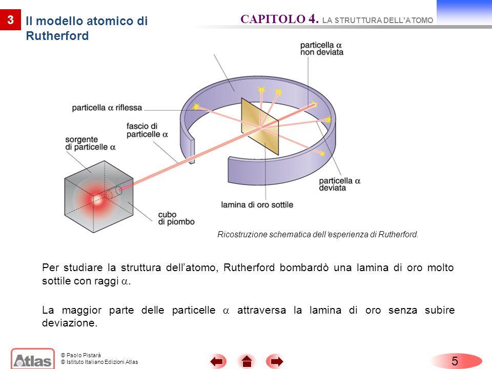 © Paolo Pistarà © Istituto Italiano Edizioni Atlas Ricostruzione schematica dellesperienza di Rutherford. 5 3 Il modello atomico di Rutherford Per stu