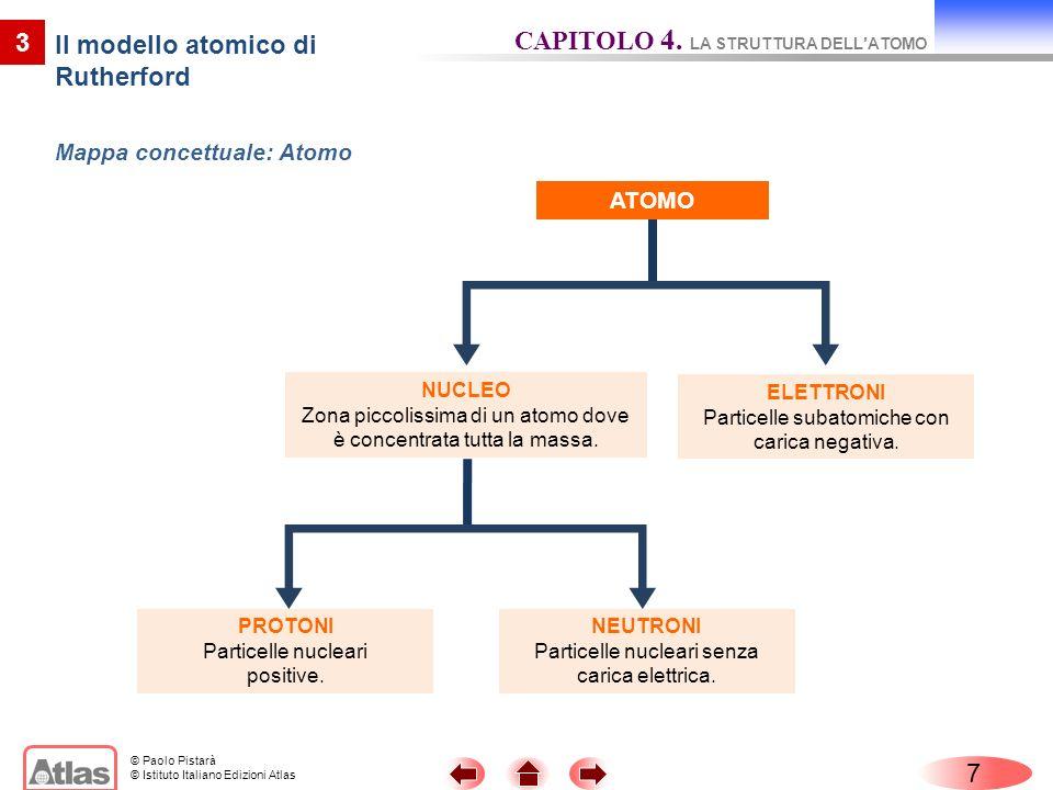 © Paolo Pistarà © Istituto Italiano Edizioni Atlas 7 3 Il modello atomico di Rutherford Mappa concettuale: Atomo ATOMO NUCLEO Zona piccolissima di un