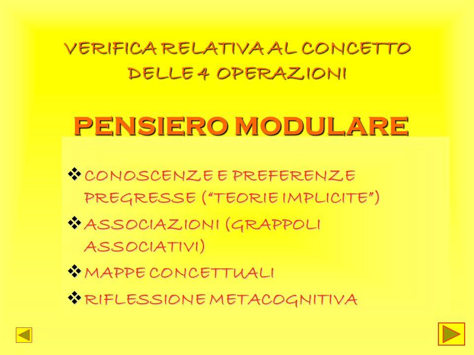VERIFICA RELATIVA AL CONCETTO DELLE 4 OPERAZIONI CONOSCENZE E PREFERENZE PREGRESSE (TEORIE IMPLICITE) CONOSCENZE E PREFERENZE PREGRESSE (TEORIE IMPLICITE) ASSOCIAZIONI (GRAPPOLI ASSOCIATIVI) ASSOCIAZIONI (GRAPPOLI ASSOCIATIVI) MAPPE CONCETTUALI MAPPE CONCETTUALI RIFLESSIONE METACOGNITIVA RIFLESSIONE METACOGNITIVA PENSIERO MODULARE