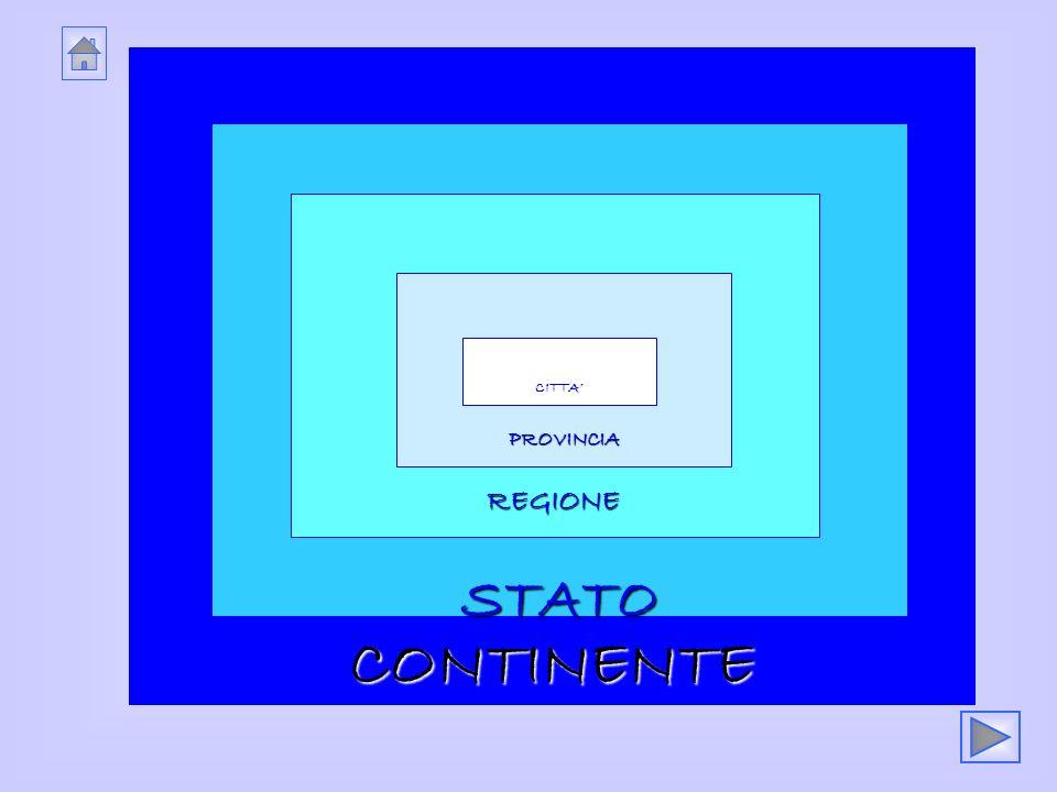 CONTINENTE STATO REGIONE PROVINCIA CITTA