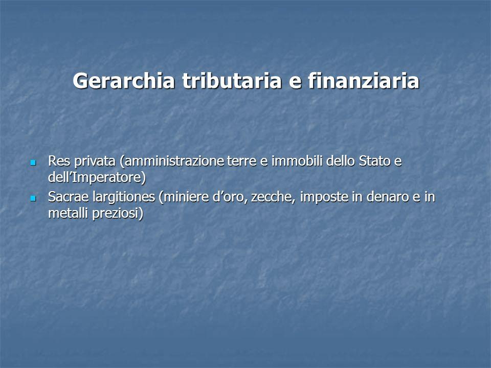 Gerarchia tributaria e finanziaria Res privata (amministrazione terre e immobili dello Stato e dellImperatore) Res privata (amministrazione terre e im