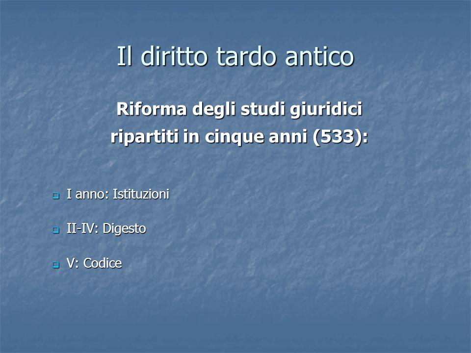 Il diritto tardo antico I anno: Istituzioni I anno: Istituzioni II-IV: Digesto II-IV: Digesto V: Codice V: Codice Riforma degli studi giuridici ripart