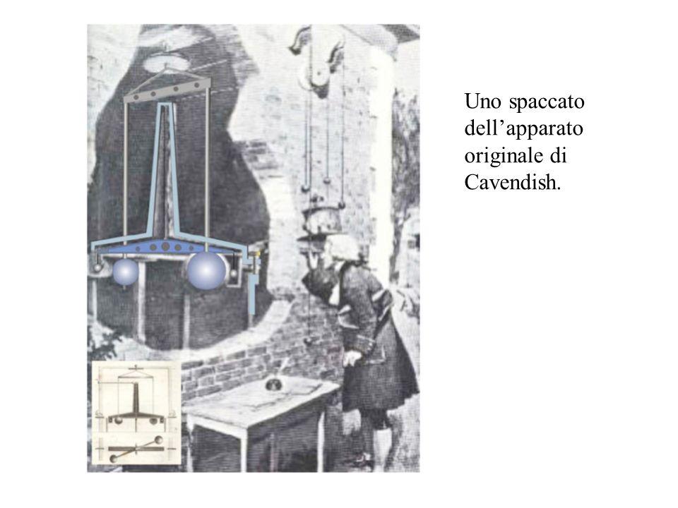Uno spaccato dellapparato originale di Cavendish.