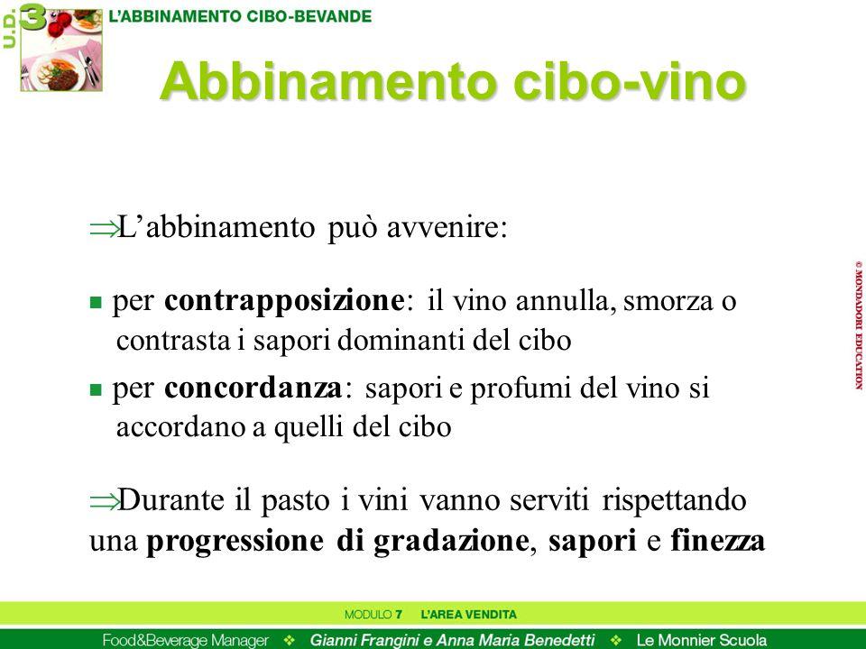 Abbinamento cibo-vino Labbinamento può avvenire: n per contrapposizione: il vino annulla, smorza o contrasta i sapori dominanti del cibo n per concord