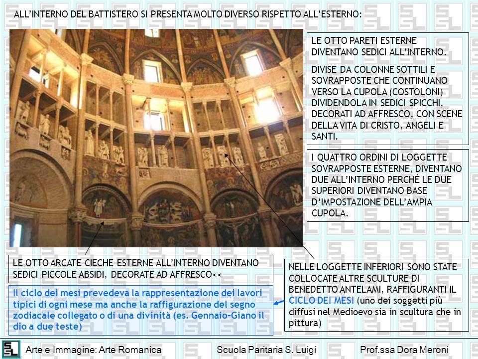 Arte e Immagine: Arte RomanicaScuola Paritaria S. LuigiProf.ssa Dora Meroni ALLINTERNO DEL BATTISTERO SI PRESENTA MOLTO DIVERSO RISPETTO ALLESTERNO: L