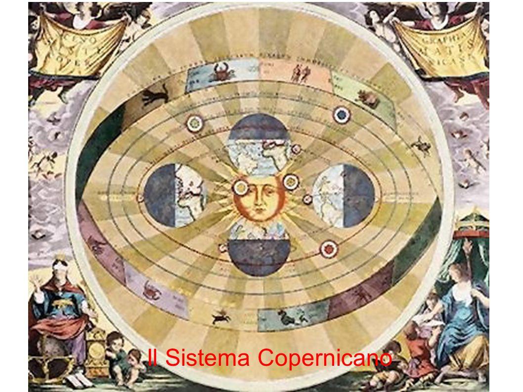 Il Sistema Copernicano