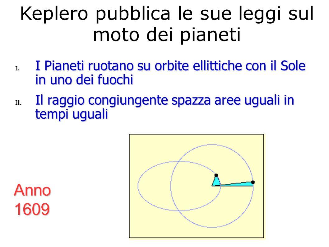 Anno 1609 Keplero pubblica le sue leggi sul moto dei pianeti I. I Pianeti ruotano su orbite ellittiche con il Sole in uno dei fuochi II. Il raggio con