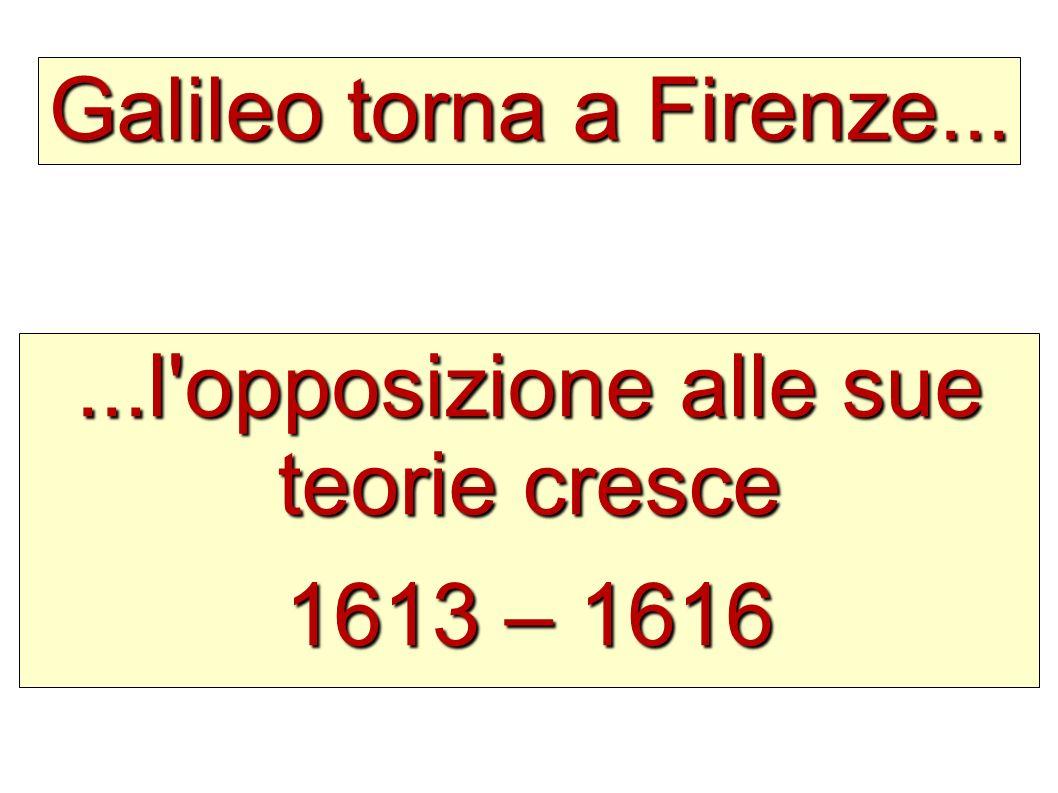 ...l'opposizione alle sue teorie cresce 1613 – 1616 Galileo torna a Firenze...