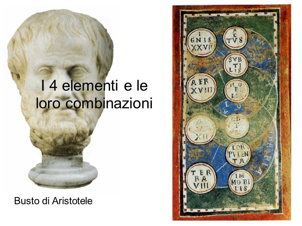 Busto di Aristotele I 4 elementi e le loro combinazioni