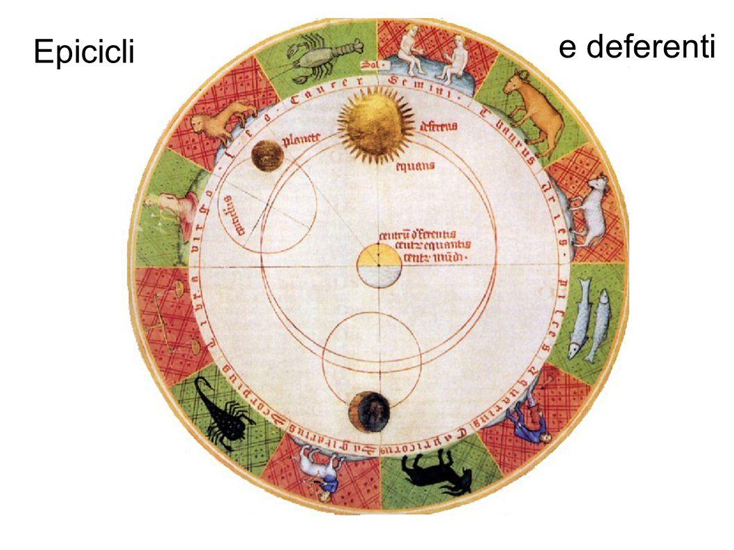 Anno 1609 Keplero pubblica le sue leggi sul moto dei pianeti I.