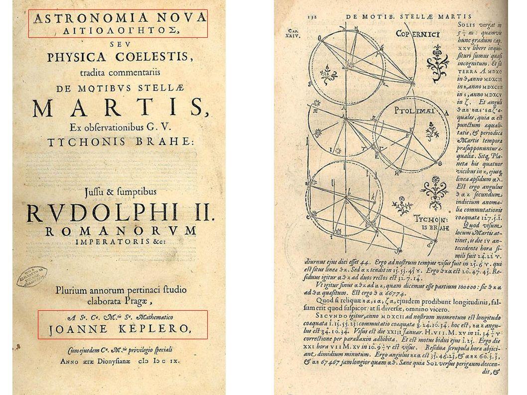 Pubblica in Olanda un libro che raccoglie tutti i suoi studi sulla meccanica