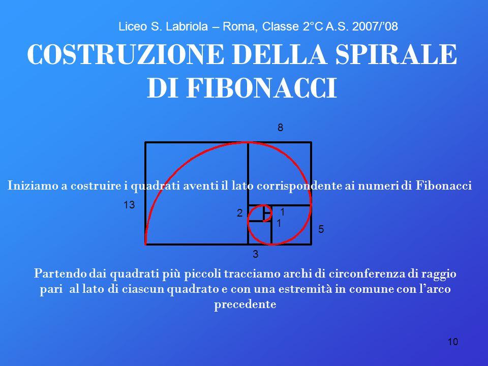 10 COSTRUZIONE DELLA SPIRALE DI FIBONACCI Iniziamo a costruire i quadrati aventi il lato corrispondente ai numeri di Fibonacci 1 1 2 3 5 8 13 Partendo
