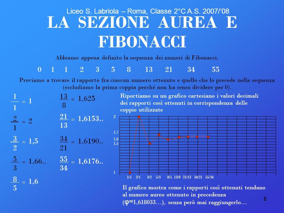 8 1,6 ___ __ 1/1 55 34 21 13 8 5 3 2 1 1 LA SEZIONE AUREA E FIBONACCI Abbiamo appena definito la sequenza dei numeri di Fibonacci. Proviamo a trovare