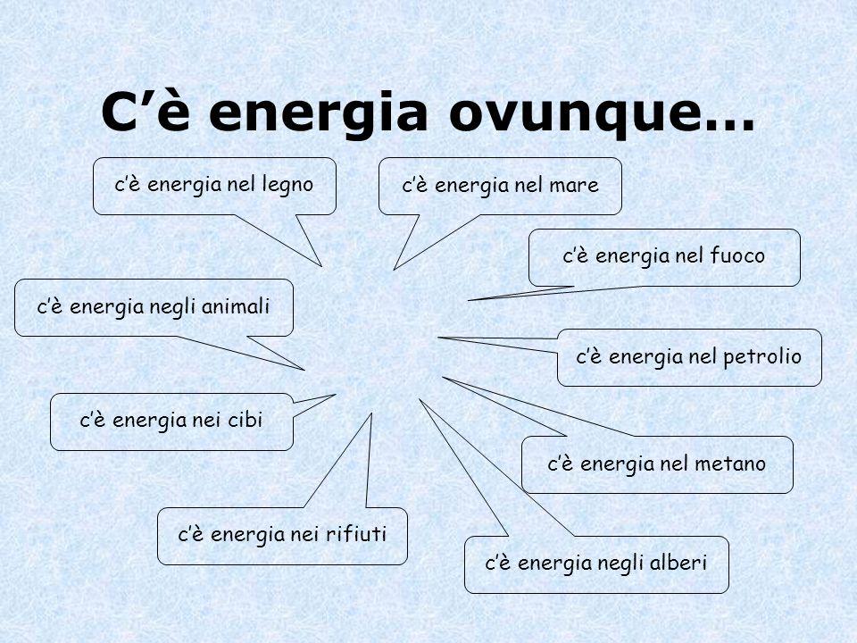 Cè energia ovunque… cè energia nel legno cè energia negli animali cè energia nei cibi cè energia nel mare cè energia nel fuoco cè energia nel petrolio