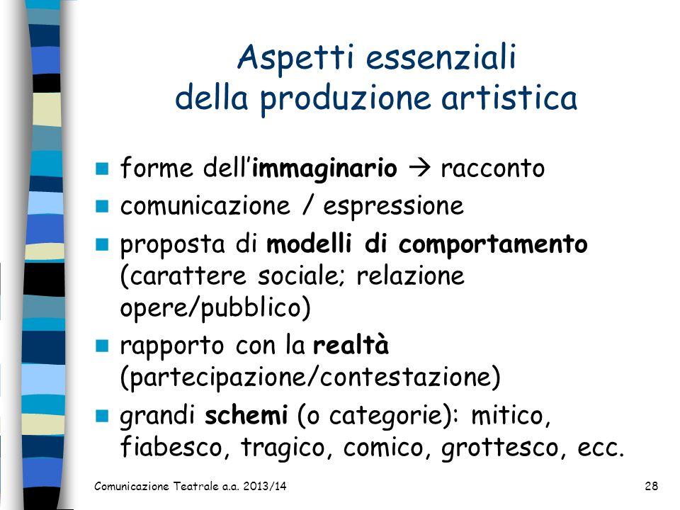 Aspetti essenziali della produzione artistica forme dellimmaginario racconto comunicazione / espressione proposta di modelli di comportamento (caratte