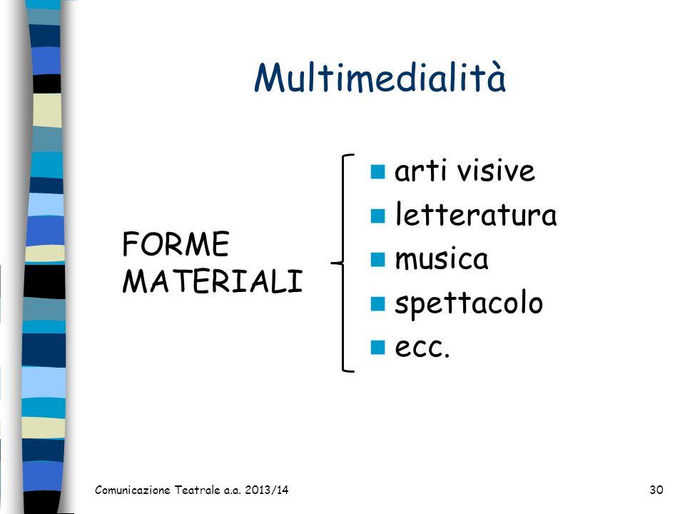 Multimedialità arti visive letteratura musica spettacolo ecc. Comunicazione Teatrale a.a. 2013/1430 FORME MATERIALI