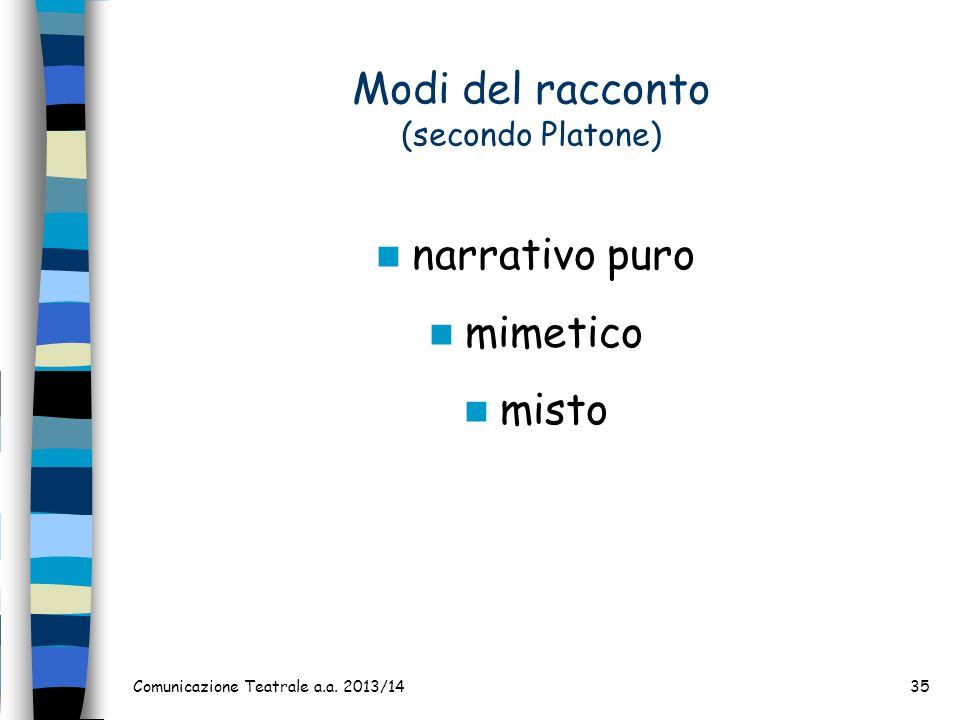 Modi del racconto (secondo Platone) narrativo puro mimetico misto Comunicazione Teatrale a.a. 2013/1435