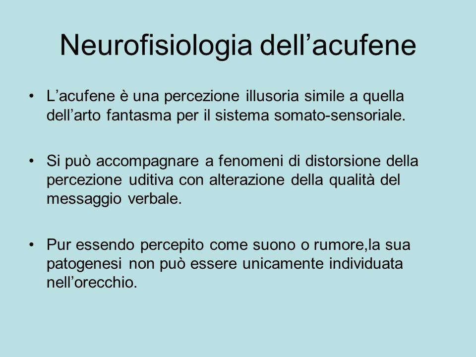 Neurofisiologia dellacufene Lacufene è una percezione illusoria simile a quella dellarto fantasma per il sistema somato-sensoriale.