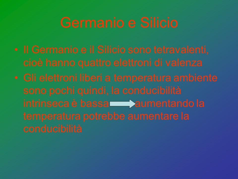 Germanio e Silicio Il Germanio e il Silicio sono tetravalenti, cioè hanno quattro elettroni di valenza Gli elettroni liberi a temperatura ambiente sono pochi quindi, la conducibilità intrinseca è bassa aumentando la temperatura potrebbe aumentare la conducibilità