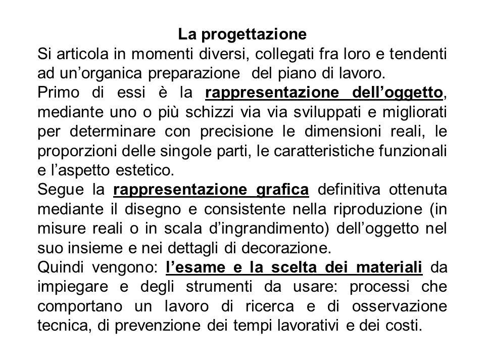 Lesecuzione Lesecuzione delloggetto prescelto è sicuramente facilitata dallaccurato svolgimento delle operazioni precedenti, ma non è il vero fine dellesercitazione bensì una delle fasi.