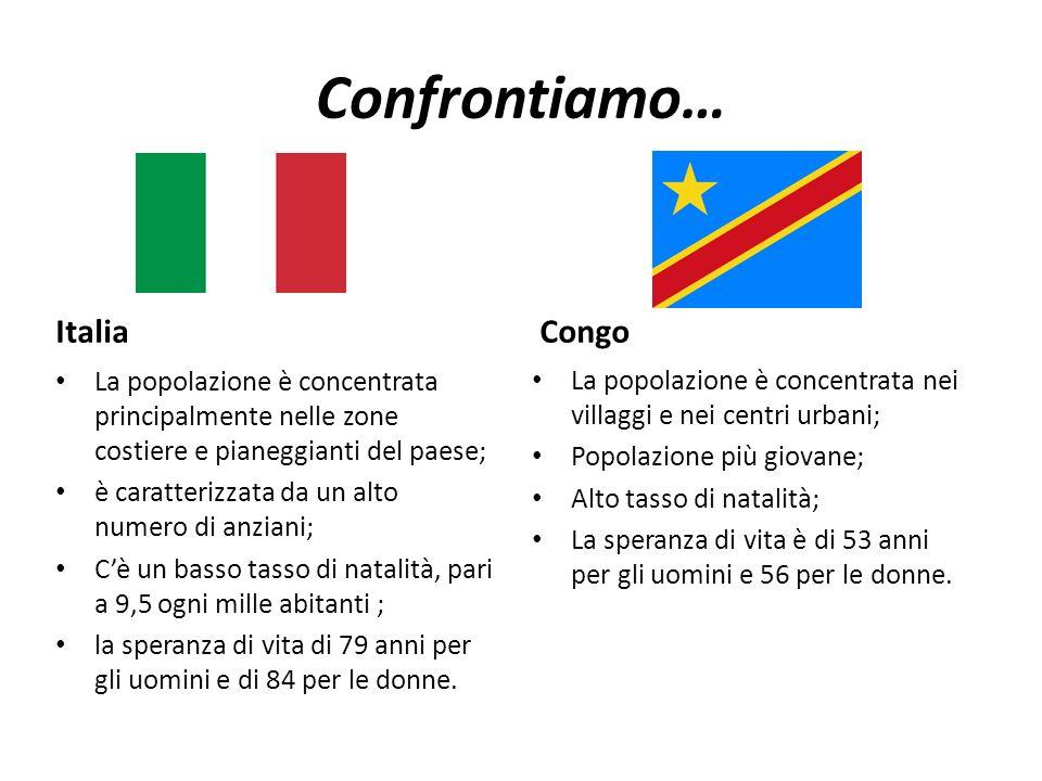 Confrontiamo… Italia La popolazione è concentrata principalmente nelle zone costiere e pianeggianti del paese; è caratterizzata da un alto numero di a