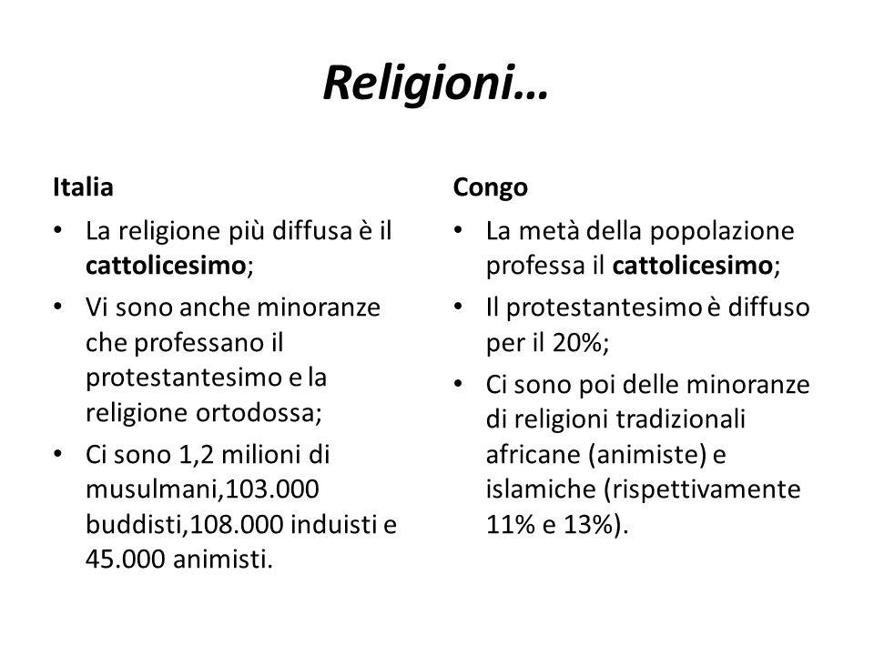 Religioni… Italia La religione più diffusa è il cattolicesimo; Vi sono anche minoranze che professano il protestantesimo e la religione ortodossa; Ci