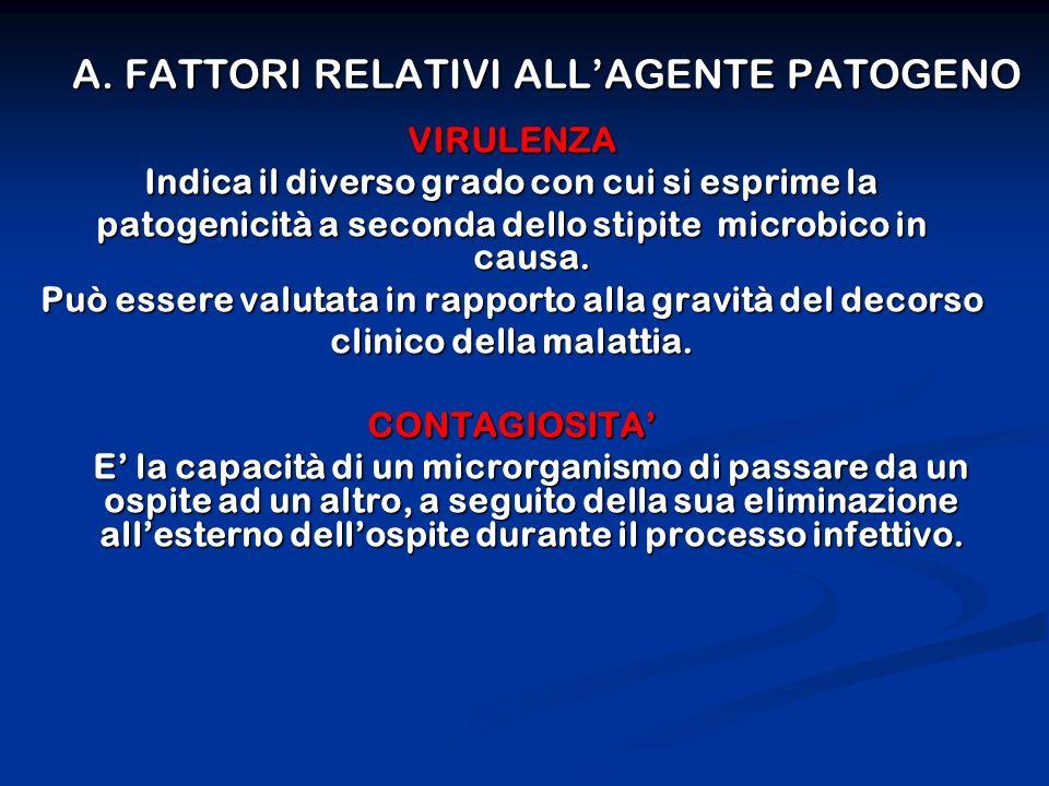 A. FATTORI RELATIVI ALLAGENTE PATOGENO VIRULENZA Indica il diverso grado con cui si esprime la patogenicità a seconda dello stipite microbico in causa