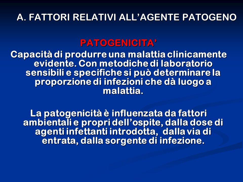 A. FATTORI RELATIVI ALLAGENTE PATOGENO PATOGENICITA Capacità di produrre una malattia clinicamente evidente. Con metodiche di laboratorio sensibili e