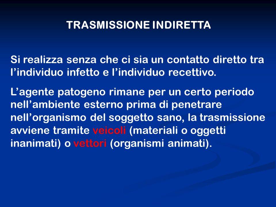 TRASMISSIONE INDIRETTA Si realizza senza che ci sia un contatto diretto tra lindividuo infetto e lindividuo recettivo. Lagente patogeno rimane per un