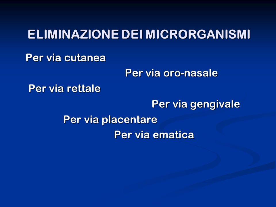 ELIMINAZIONE DEI MICRORGANISMI Per via cutanea Per via cutanea Per via oro-nasale Per via oro-nasale Per via rettale Per via rettale Per via gengivale Per via gengivale Per via placentare Per via placentare Per via ematica Per via ematica