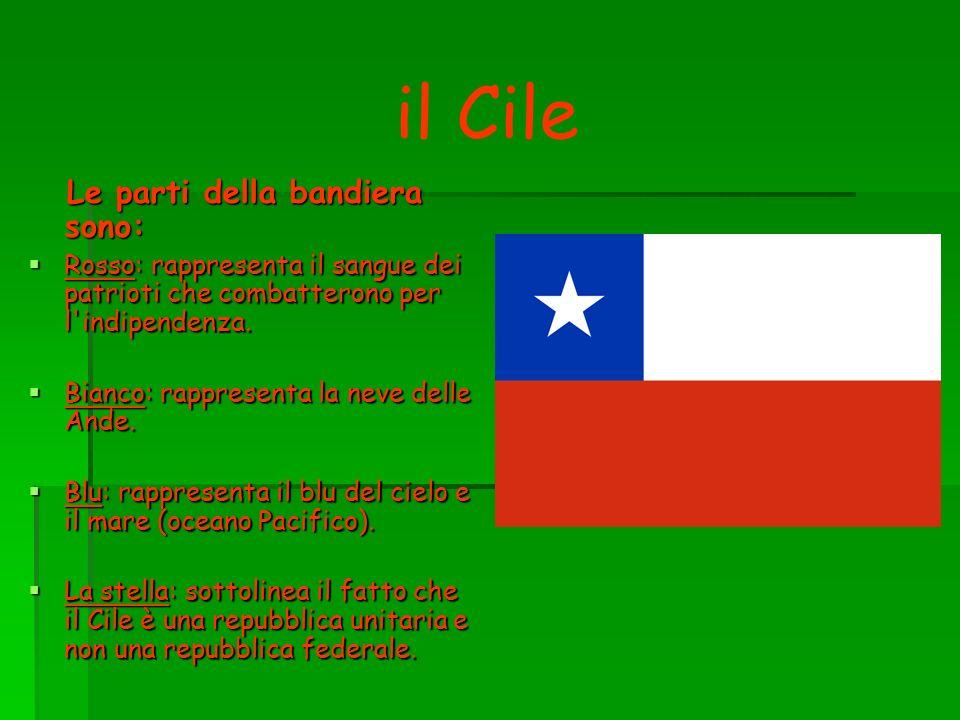 Le parti della bandiera sono: Le parti della bandiera sono: Rosso: rappresenta il sangue dei patrioti che combatterono per l'indipendenza. Rosso: rapp
