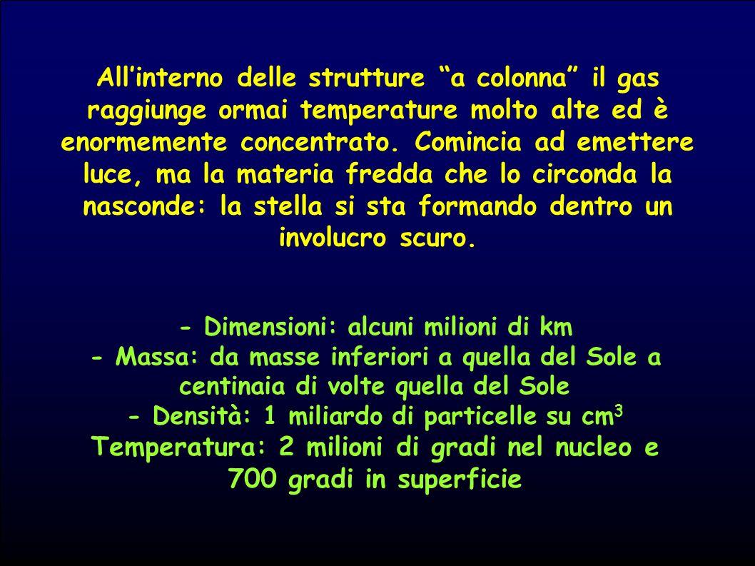 Allinterno delle strutture a colonna il gas raggiunge ormai temperature molto alte ed è enormemente concentrato.