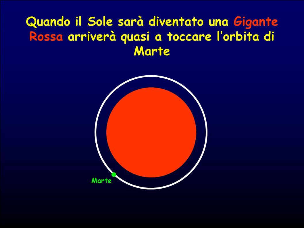 Quando il Sole sarà diventato una Gigante Rossa arriverà quasi a toccare lorbita di Marte Marte