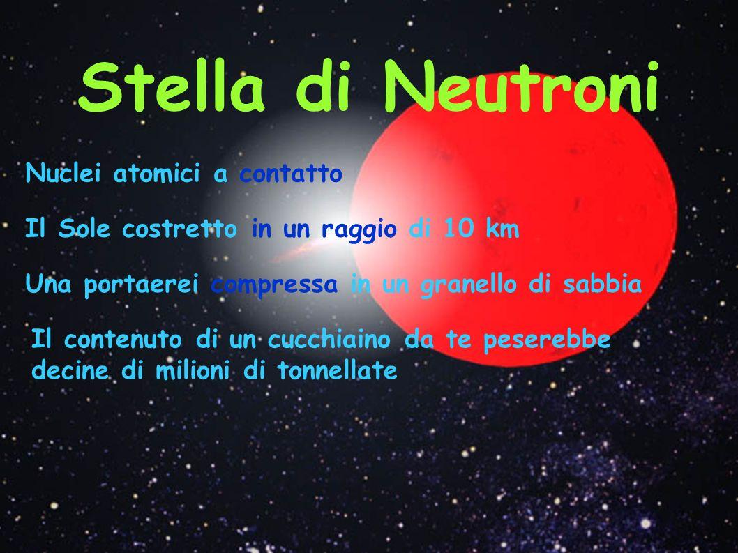 Stella di Neutroni Nuclei atomici a contatto Il Sole costretto in un raggio di 10 km Una portaerei compressa in un granello di sabbia Il contenuto di un cucchiaino da te peserebbe decine di milioni di tonnellate
