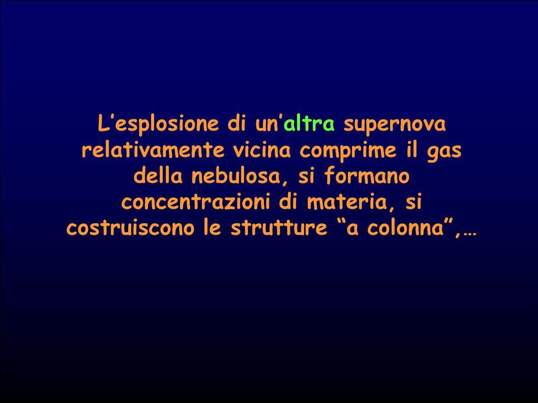 Lesplosione di unaltra supernova relativamente vicina comprime il gas della nebulosa, si formano concentrazioni di materia, si costruiscono le strutture a colonna,…