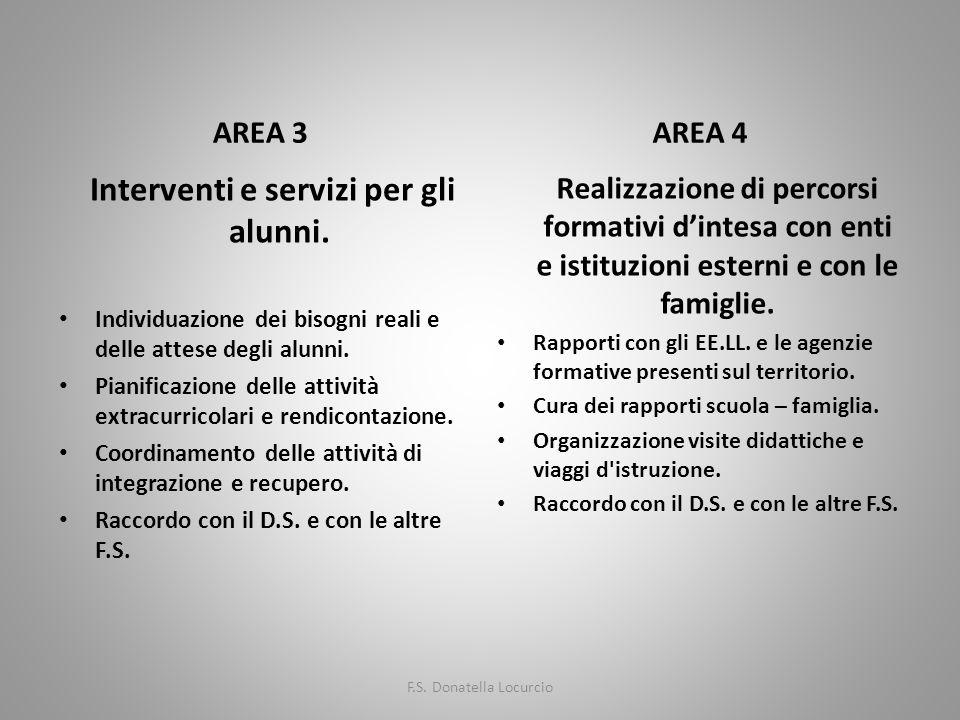 AREA 3 Interventi e servizi per gli alunni. Individuazione dei bisogni reali e delle attese degli alunni. Pianificazione delle attività extracurricola