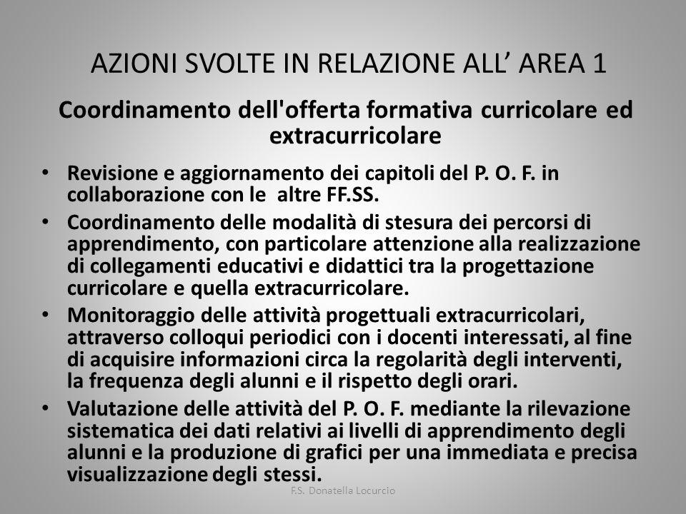 AZIONI SVOLTE IN RELAZIONE ALL AREA 1 Coordinamento dell'offerta formativa curricolare ed extracurricolare Revisione e aggiornamento dei capitoli del