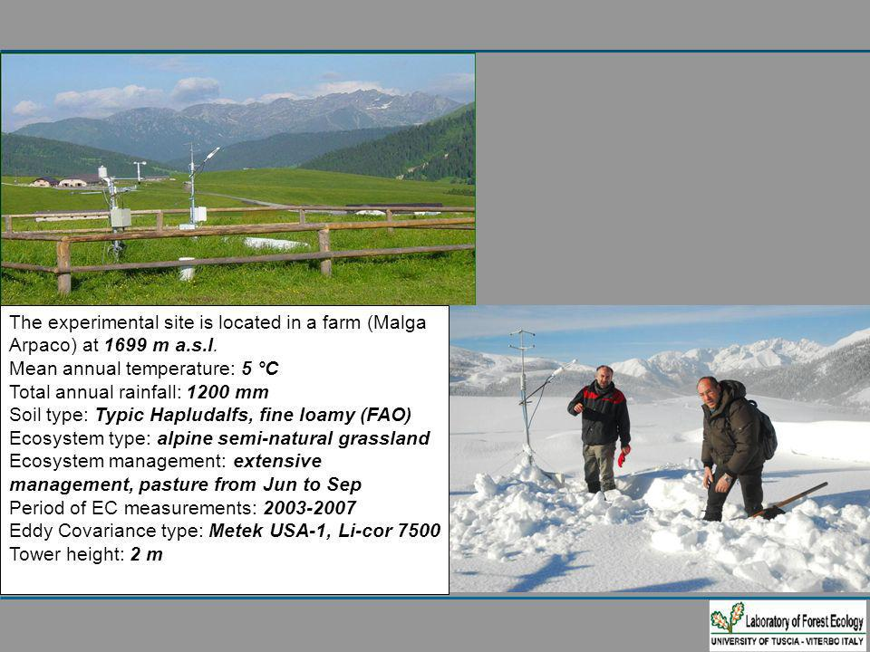 The experimental site is located in a farm (Malga Arpaco) at 1699 m a.s.l.